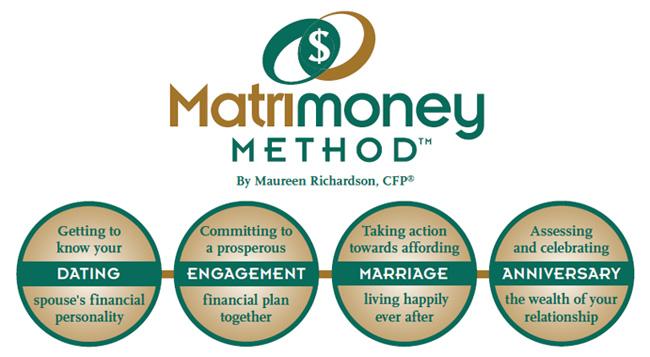 Matrimoney-Method